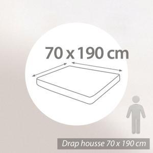 alèse imperméable 70 x 190