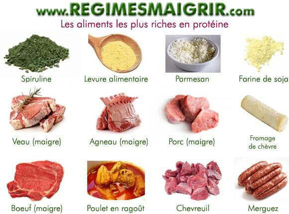 aliments contenant des proteines