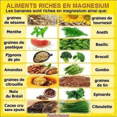 aliments contenant le plus de magnésium