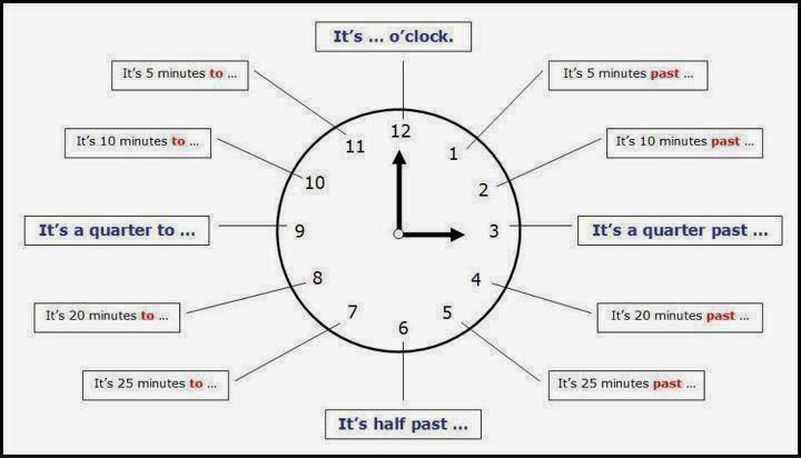 anglais facile heure