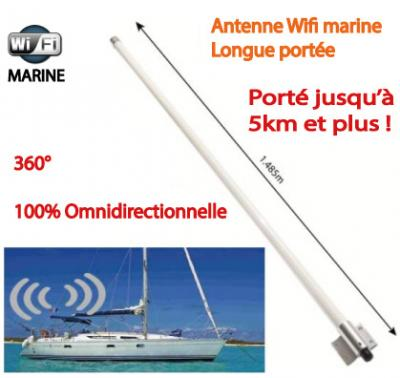 antenne wifi longue portee