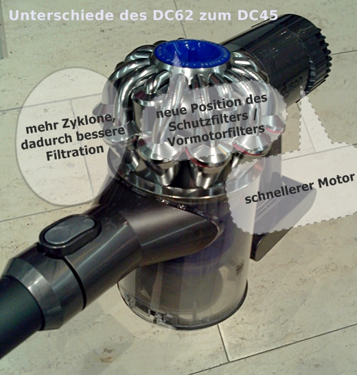dyson dc62 v6 difference